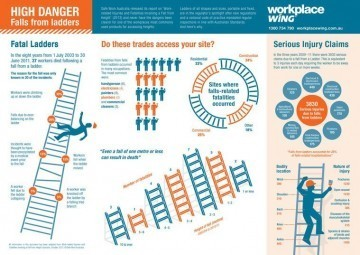 LADDERS-INFOGRAPHIC-759x537